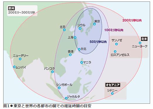 MT4_setsuzoku3