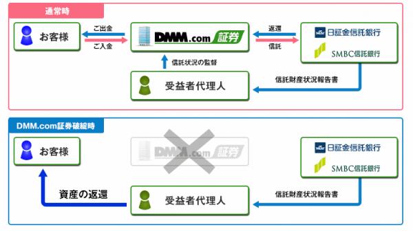 dmm_shisanhozen