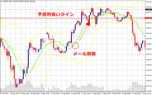 graph_150916_1