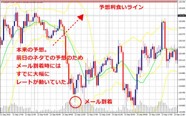 graph_150916_2