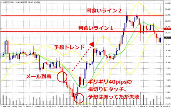 graph_150916_4