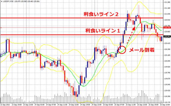 graph_150916_5