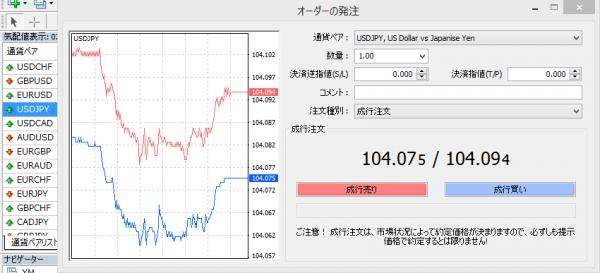 mt4_chart_takaneyasune_15