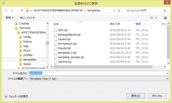 mt4_template_katsuyo_6
