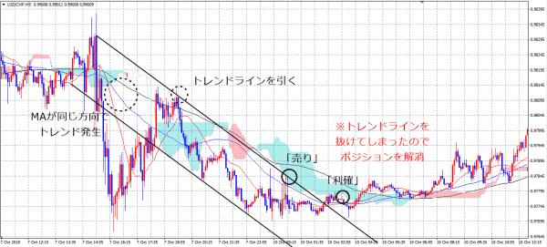 trendline_channel_4