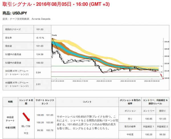 xm_signal_2_8